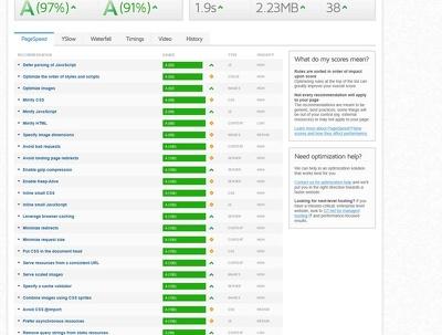 Improve your WordPress speed & upload big time