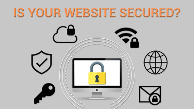 Full Website Security Check