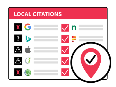 Do 50 Manual Citations for Canada, USA based local businesses