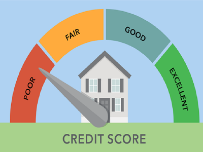Write three major credit bureaus letter as well
