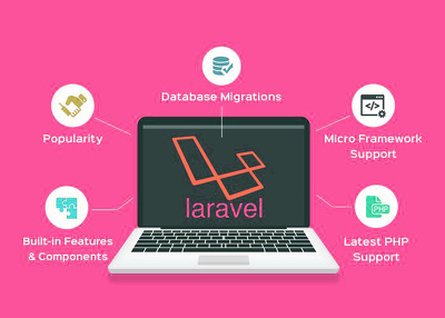 Laravel Framework Support for one hour