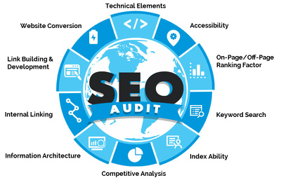 Do in-depth SEO Audit of Your Website and give You Report