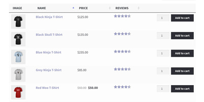 Add 100 products to woocommerce shop