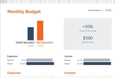 Provide a Monthly Budget manager for Small Business in G-Sheets