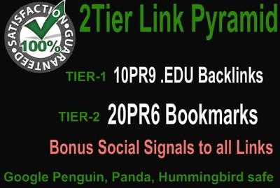 Create 2 Tier Link Pyramid using 10PR9 Edu Domains