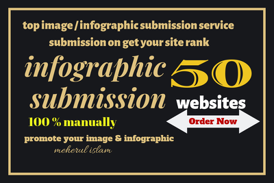 Submit 50 Image Or Infographic Submission Manually