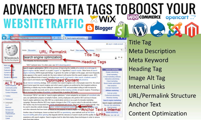 Write SEO meta tags, meta descriptions & H Tags  (Upto 30 Pages)