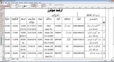 English to Urdu Translation of 500 words