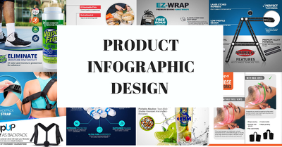 Design a product infographic to increase sales
