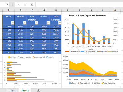 Create column, line, bar, pie graphs with 3 variations excel