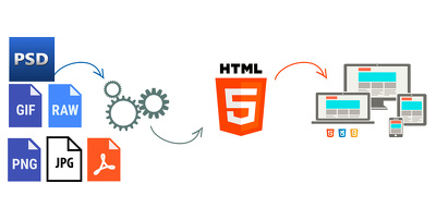 Convert (PSD, PDF, JPG) into responsive HTML email template.