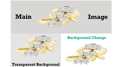 Remove background/Clipping Path up to 20 Product Images