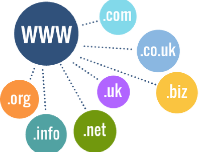 Suggest suitable domain names for startup website