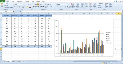 Convert 15 PDF pages in to Excel and Word