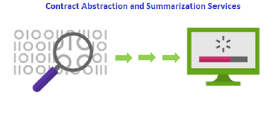 Contract Abstraction and Summarization (100 Files)