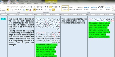 Proofread 2000 word from ENGLISH TO ARABIC