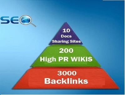 Create seo linkpyramid 10 docs or pdf sharing sites