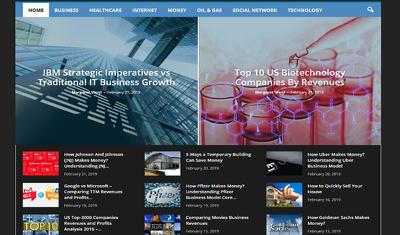 Guest Post On Tech Business Blog DA 43 With Dofollow Link