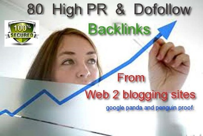 80 Contextual Do Follow High PR backlinks from web2 sites