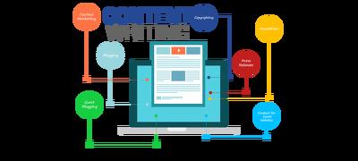 Write a unique SEO Optimized  Article / Blogpost 600 words