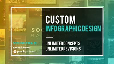 Simplify your Data & Design a Custom Infographic designs