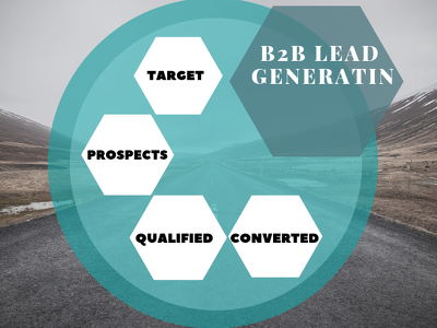 Provide highly qualified and verified B2B leads in UK Location
