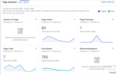 Properly Optimize your Facebook (Business , Fashion or Fun) Page