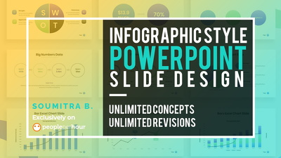 Design an Infographic style PowerPoint slide