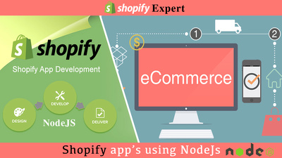 Create a private Shopify App for your Store