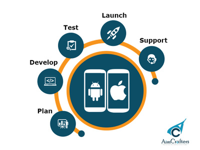 Design & develop an iOS/Android application (Per hour rate)