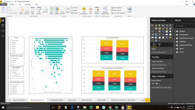 Correct errors  within Power BI Desktop and service.