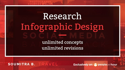 Research & design your infographic