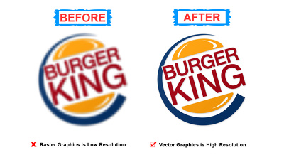 vector Tracing Redraw Logo,Image To Vector With High Quality