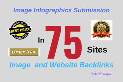 Submit Your Infographic to 75 Sharing Sites