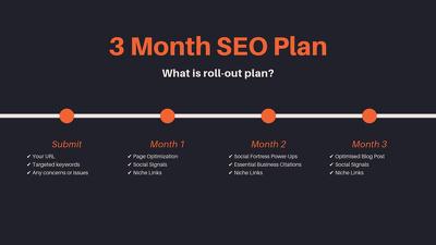 3 Month SEO Plan