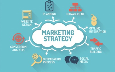 Make An Online Or Offline Marketing Strategy