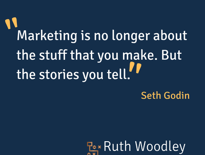 write your marketing strategy
