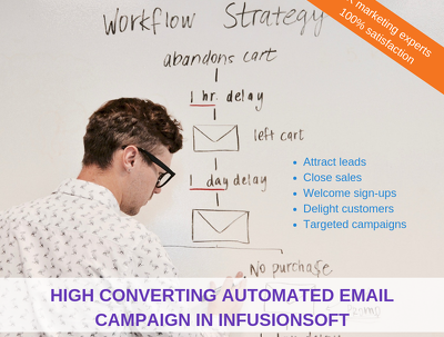 Create a high converting automated infusionsoft email campaign
