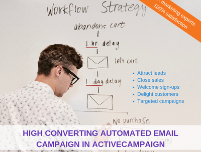 Create a high converting email campaign in ActiveCampaign