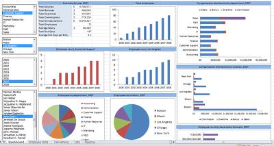 Create excel spreadsheet,  excel formula & do data analysis