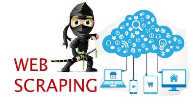 Web Scraping, Data Mining And Data Extraction