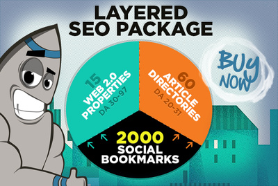75 PR3 to PR8 seo LlNKWHEEL and 2000 social bookmarks