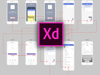 Design Ui Ux Wireframes For Website And Mobile Applications