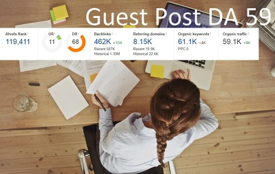 Do Guest post on High DR Site