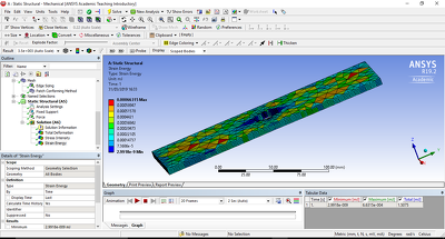 Do finite element analysis of your engineered products