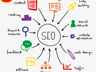 Optimize Your Website SEO