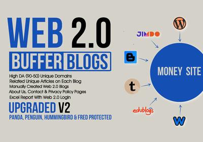 Do Handmade 10 Web 2.0 Buffer Blog with Login, Unique Content