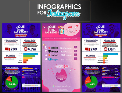 ★ Create an AMAZING Infographic for your INSTAGRAM Stories★