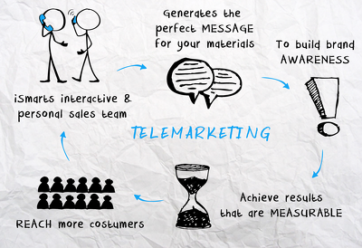 Provide telemarketing support for your business