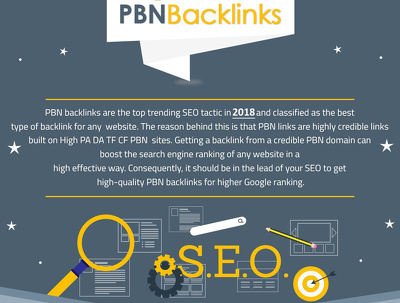 Build 10 High PA DA TF CF PBN Backlinks - Homepage Quality Link
